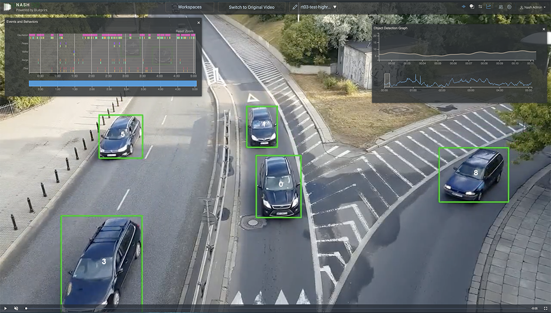 Cars being detected and assigned IDs