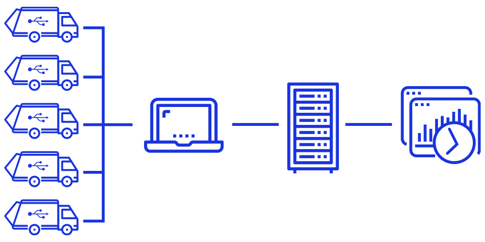 Truck scales connected via USB to on-prem servers